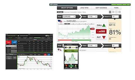 Binary forex currency trading platform
