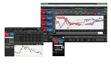 Online gold trading demo account review