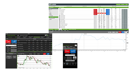 Forex spread betting explained by
