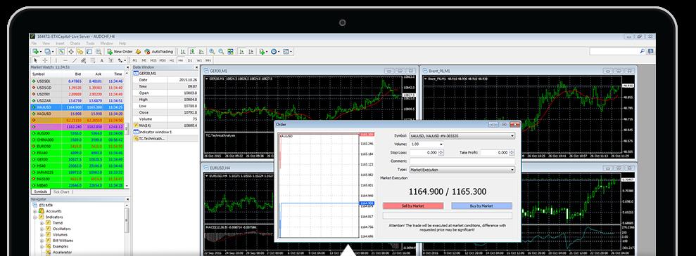 ETX MT4 Platform screen