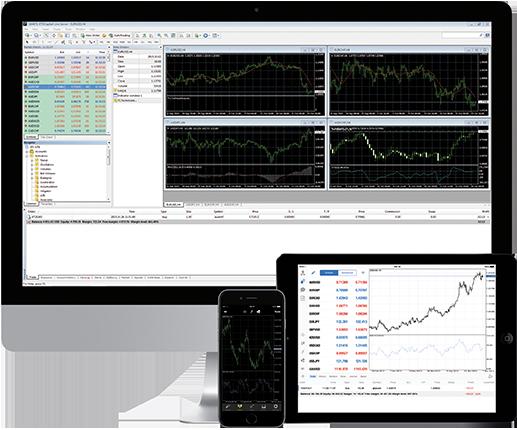 ETX MT4 platform