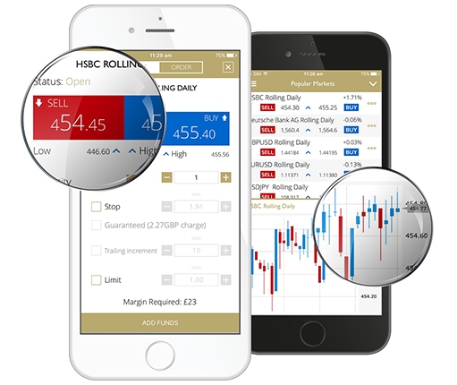 Profile trader practice account forex pro