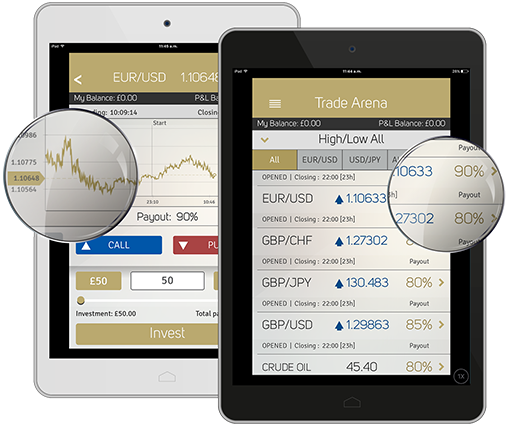 Etx capital binary options review