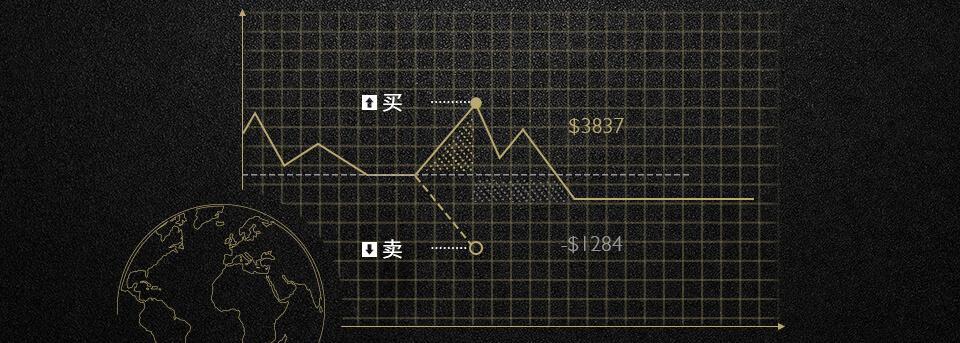 CN_leverage_trading