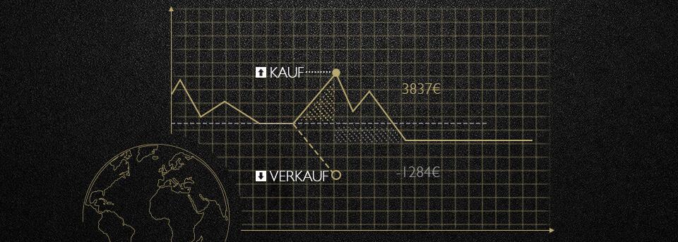 DE_Leverage_Trading