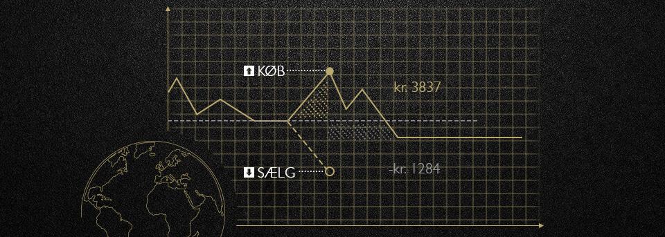 DK_leverage_trading