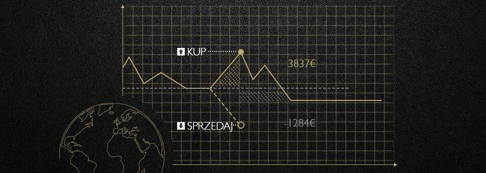 PL_leverage_trading