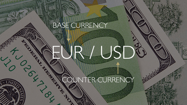How to currency trade