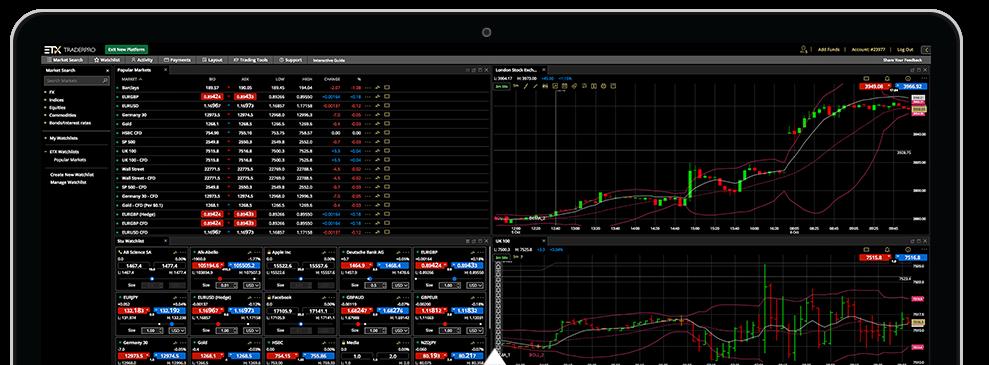 ETX TraderPro Platform screen