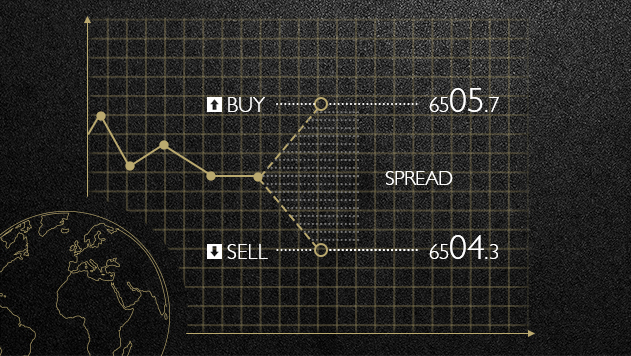 Forex spread betting explained xda